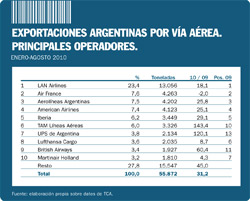 31 aerea tabla a